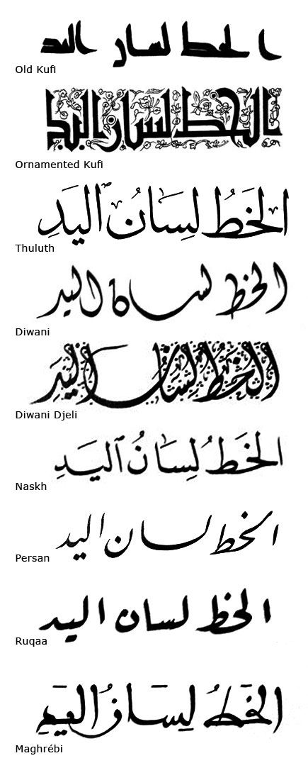 Arabic Tattoo Live Gallery samples of arabic script & styles what is written